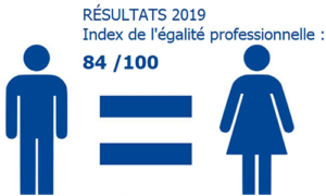 index-egalite-professionnelle